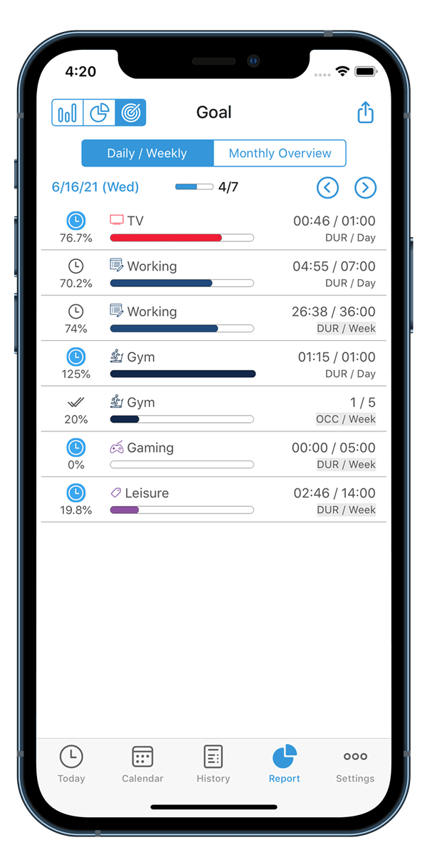 Organize tasks by tags and generate reports based on tags, inc. Numeric and drop-down tags.